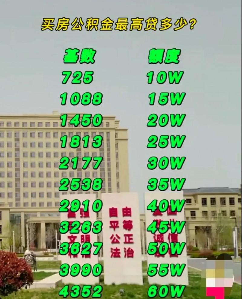 买房公积金最高贷多少?