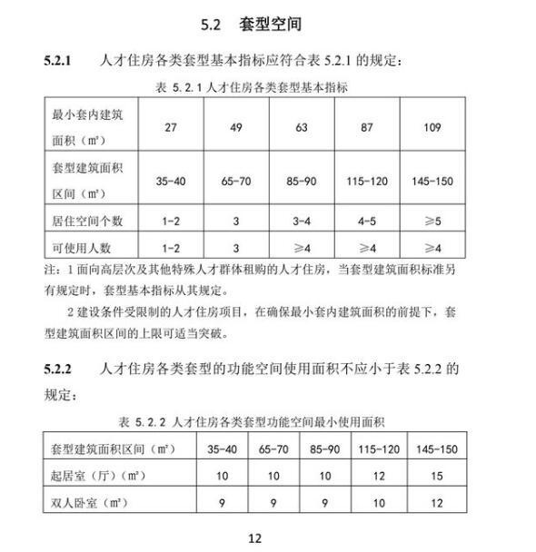 深圳公共住房建设标准
