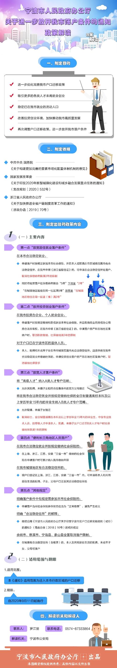 宁波户籍落户政策规定