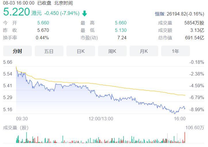 中国恒大7月合约销售额437.8亿元人民币