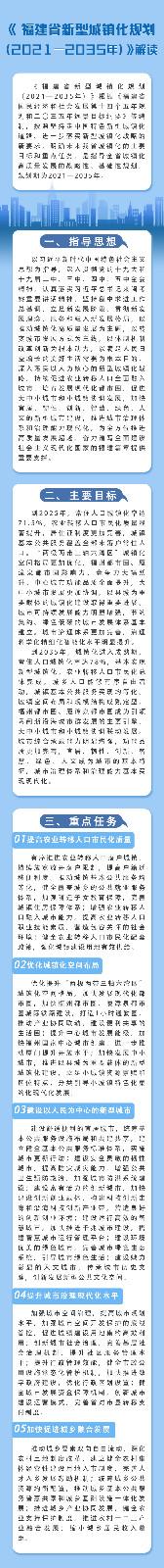 福建省新型城镇化规划(2021—2035年)